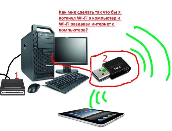 Как сделать компьютер wifi - Bjj66.ru