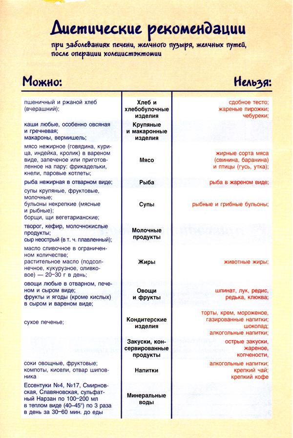 Похудеть за одну неделю с джилиан майклс на русском