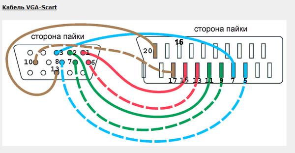 Переходник vga скарт схема