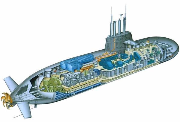 Submarines parts