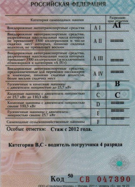 Медицинская справка на водительское удостоверение купить в Москве Преображенское