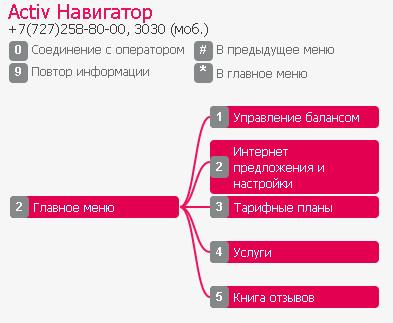 muzhskoy-anal-seks