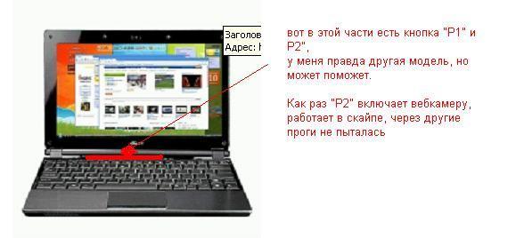 Как сделать камеру на ноутбуке msi
