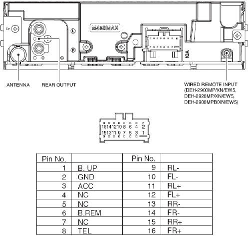Pioneer Deh P4000 Wiring Diagram on wiring diagram for a pioneer