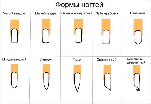 Как сделать заострённую форму ногтей