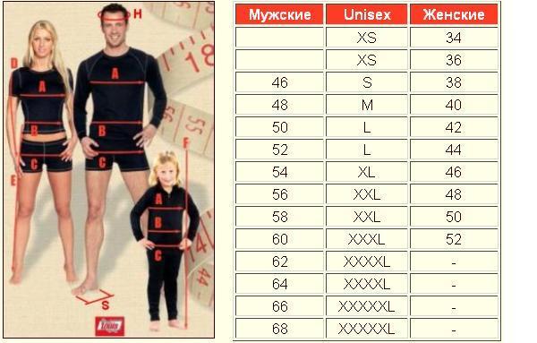 Маркировка мужских размеров одежды