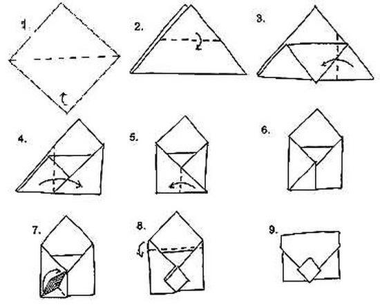Поделки своими руками конверт