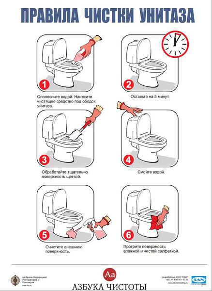 инструкции по обработке посуды на пищеблоке