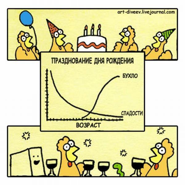 День рождения юмор открытка 11