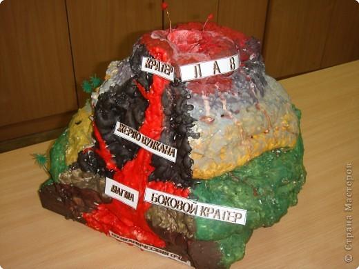 Как сделать макет вулкан своими руками