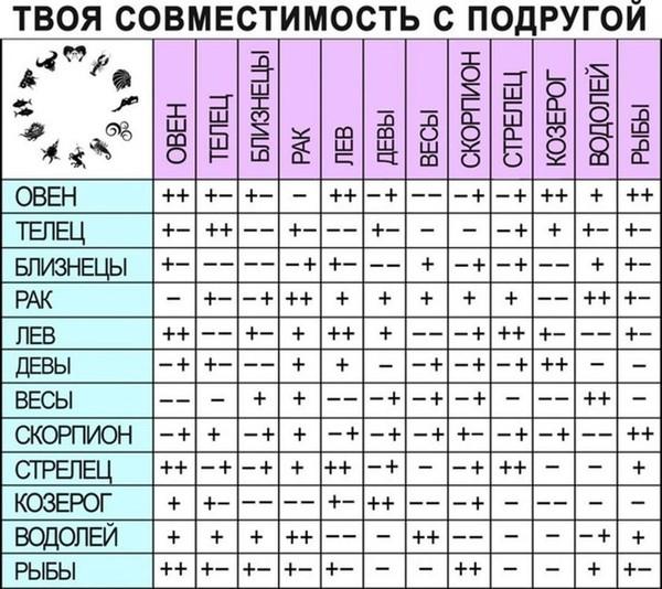intimnaya-sovmestimost-zhenshini-bliznetsi-i-muzhchini-ovna