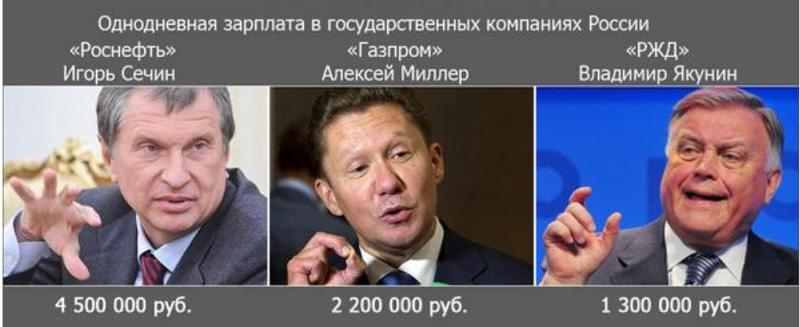 http://otvet.imgsmail.ru/download/101949111_306a672c97f4253be2b23783e2177888_800.jpg