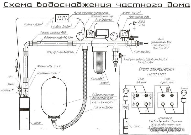 Как изготовить своими руками гидроаккумулятор