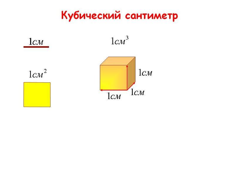 Как сделать сантиметр кубический