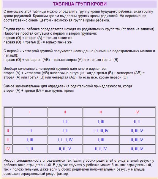 А2 вторая позитивная а2- вторая негативная в3 третья положительная в3- третья отрицательная ав4