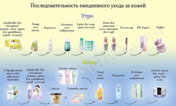 Уход за лицом 20 лет в домашних условиях - VE-graphics.ru