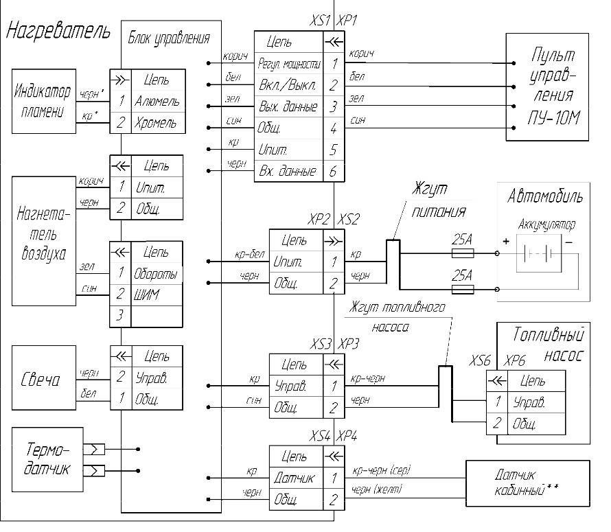 Схема подключения пульта планар