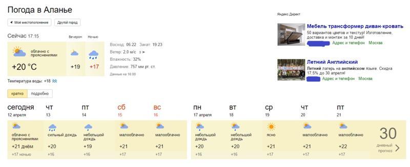 гисметео погода анталия на 30 дней Райхон Сен