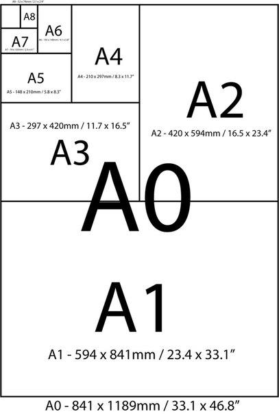Paper Size Guide  A0 A1 A2 A3 A4 A5 A6  Kwik Kopy