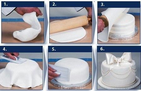 Изготовление молочной мастики в домашних условиях