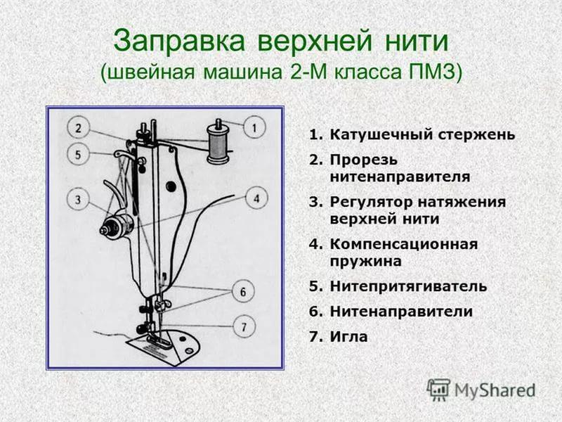 Схема как заправлять швейную машинку