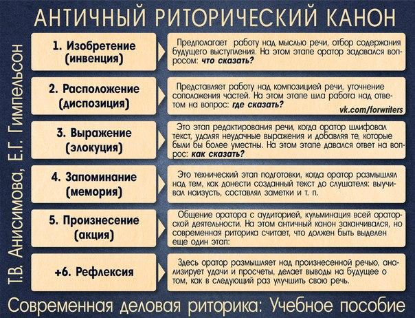 Понятие Понятие Перевод Понятие Понятие Анализ стихотворения