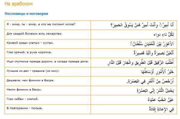 Учить арабский язык с нуля в домашних условиях