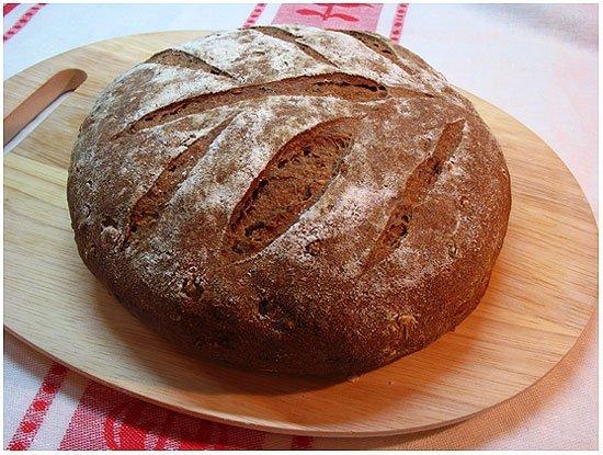 Ответы@Mail.Ru: Как вы выбираете хлеб в магазине?