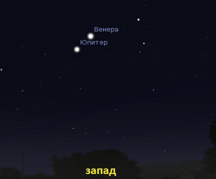 Что за две яркие звезды рядом, одна над другой, я наблюдаю вечером на юго-западе?