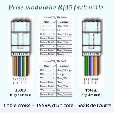 T568 86 двойная компьютерная розетка тип сетевая панель кабель розетка - us $499