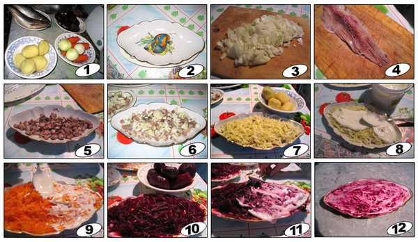 Как сделать селёдку под шубой пошаговый рецепт 137