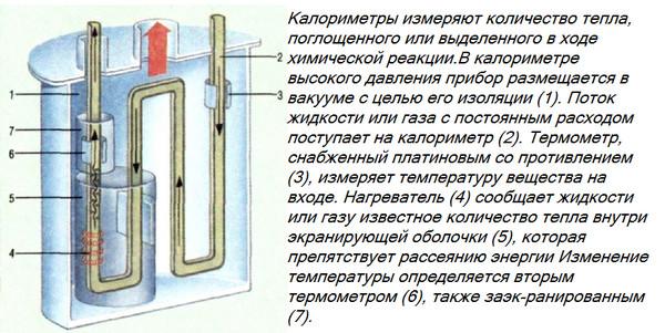 Самодельный прибор для определения ко