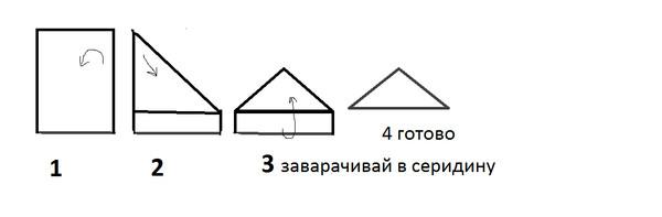 Уголки для тетради из бумаги