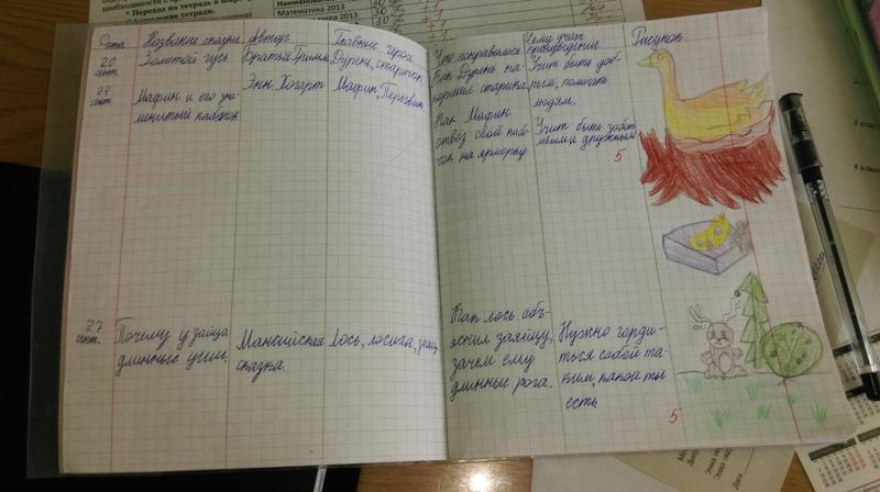 Поделки по пожарной безопасности для школьников своими руками 5