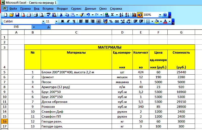 Функция СУММЕСЛИМН в Excel с примером использования в формуле