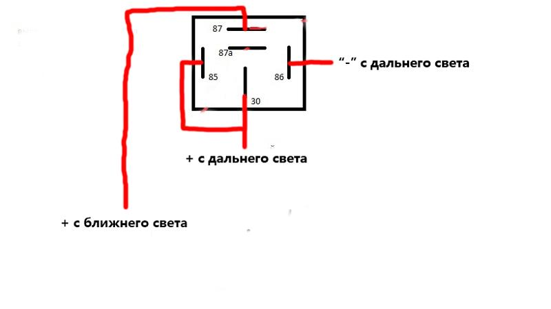 Электрические схемы отключения фар ближнего света