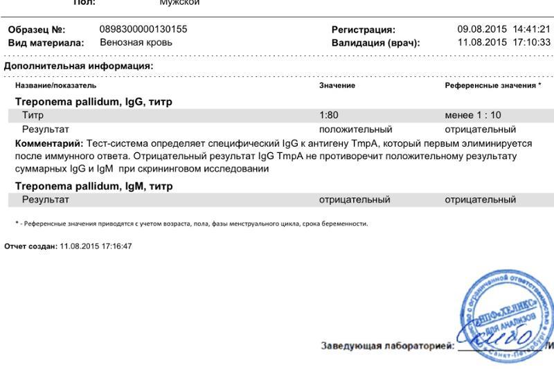 Ответы@Mail.Ru: Помогите расшифровать анализы