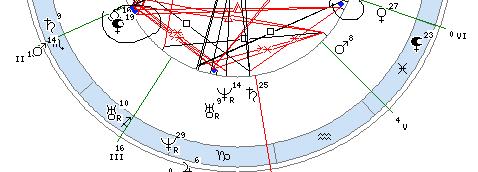 Лилит - элемент viii  самый сильный аспект в синастрии - это соединение лилит - планета.
