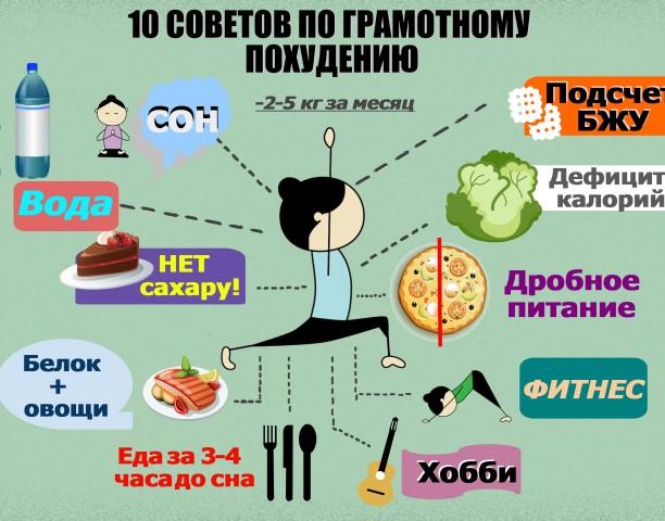 Советы для похудения в домашних условиях 155