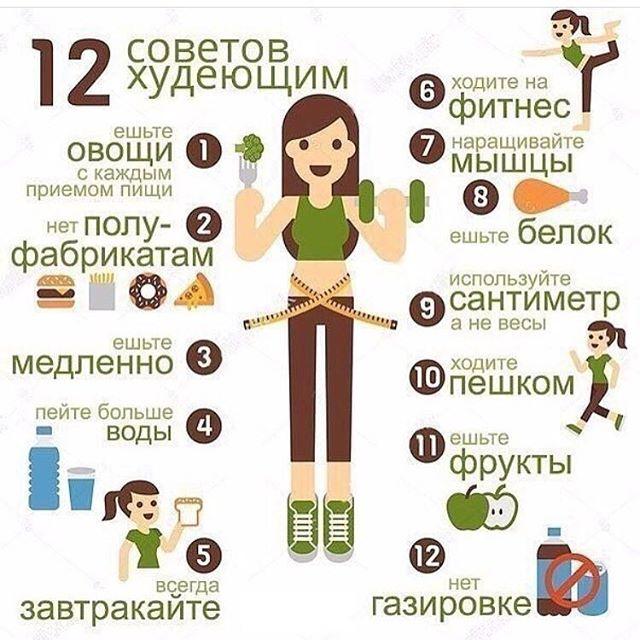 Как похудеть что нужно есть список