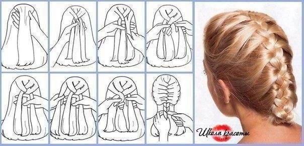Плетение простых косичек схемы