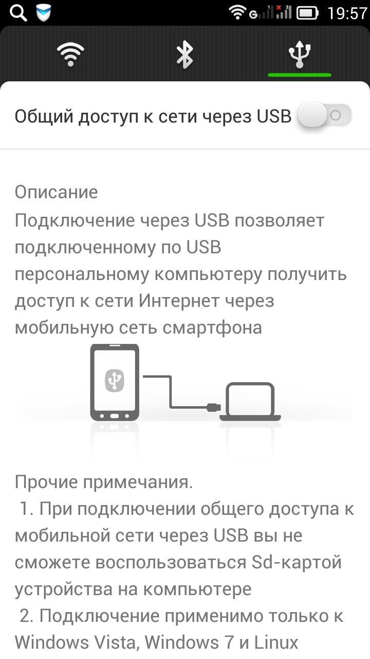 Почему планшет не подключается к компьютеру через usb