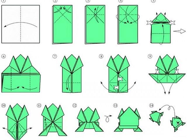 Как сделать с детьми лягушку из бумаги