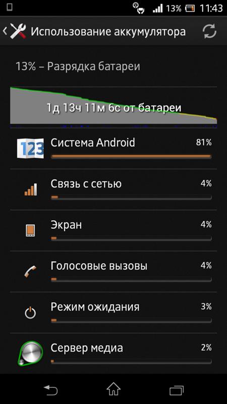 Смартфон LG K4 LTE K130E: характеристики, обзоры, где