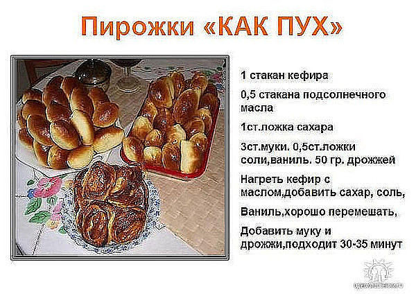 Рецепты дрожжевые пироги