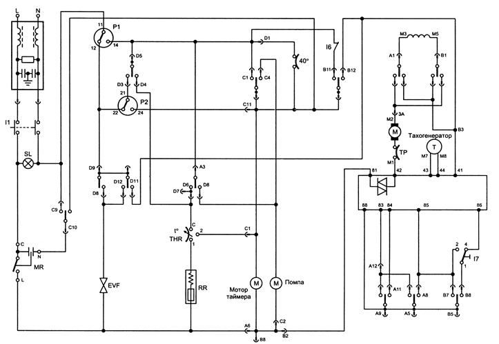 Схема индезит стиральная машинка