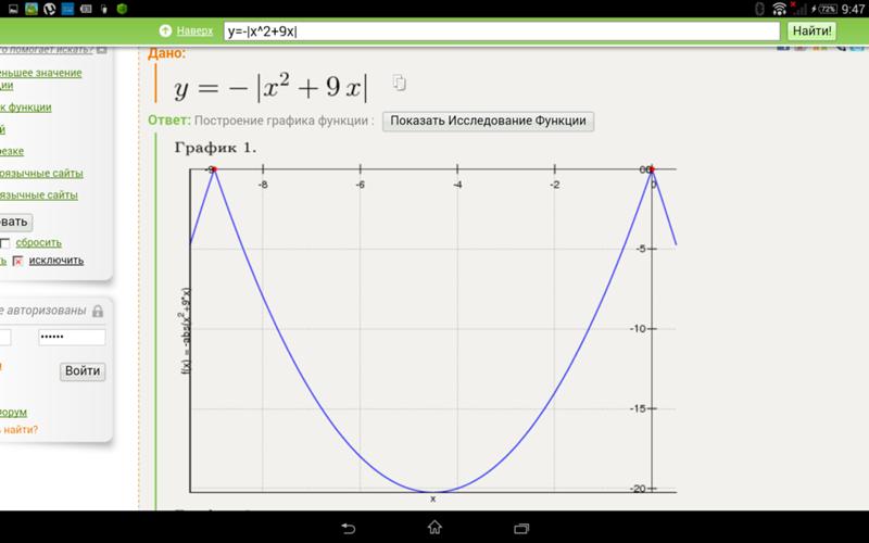 y x 2+x+2 построить график функции