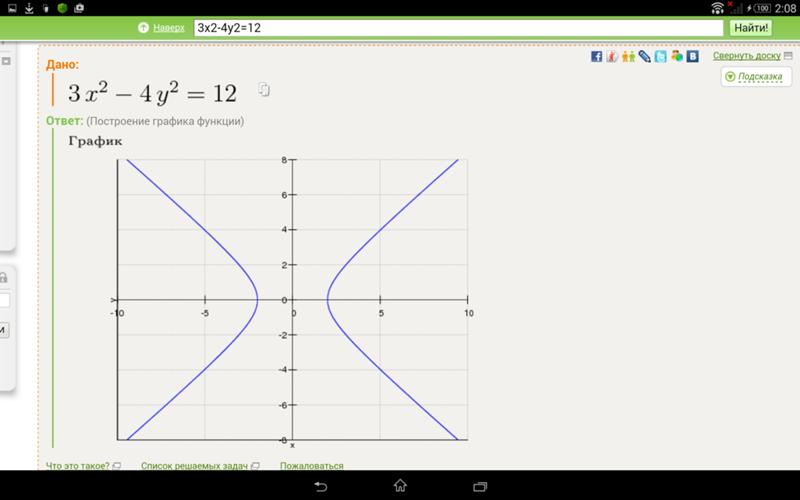 определить вид кривой по графику