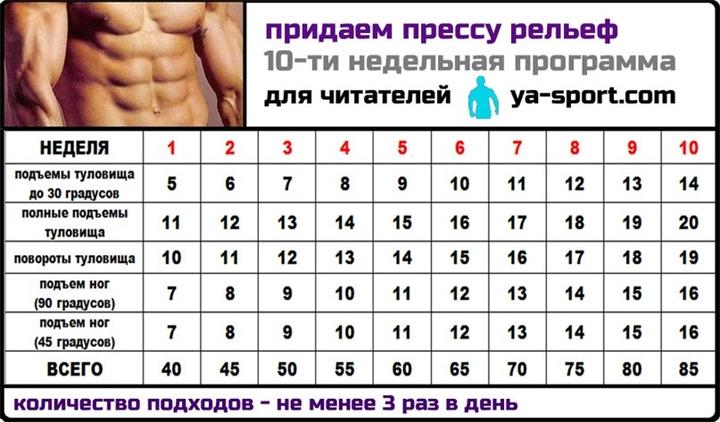 Программа для похудения для женщин дома 10