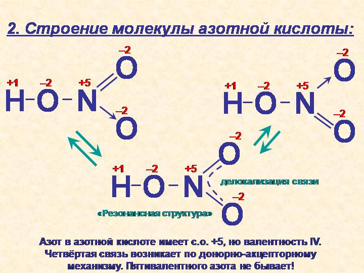 Образует ли азотная кислота кислые соли почему